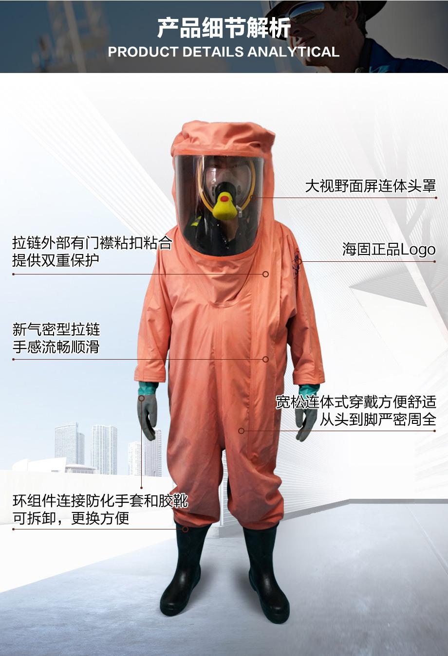 海固3nd防化服包装
