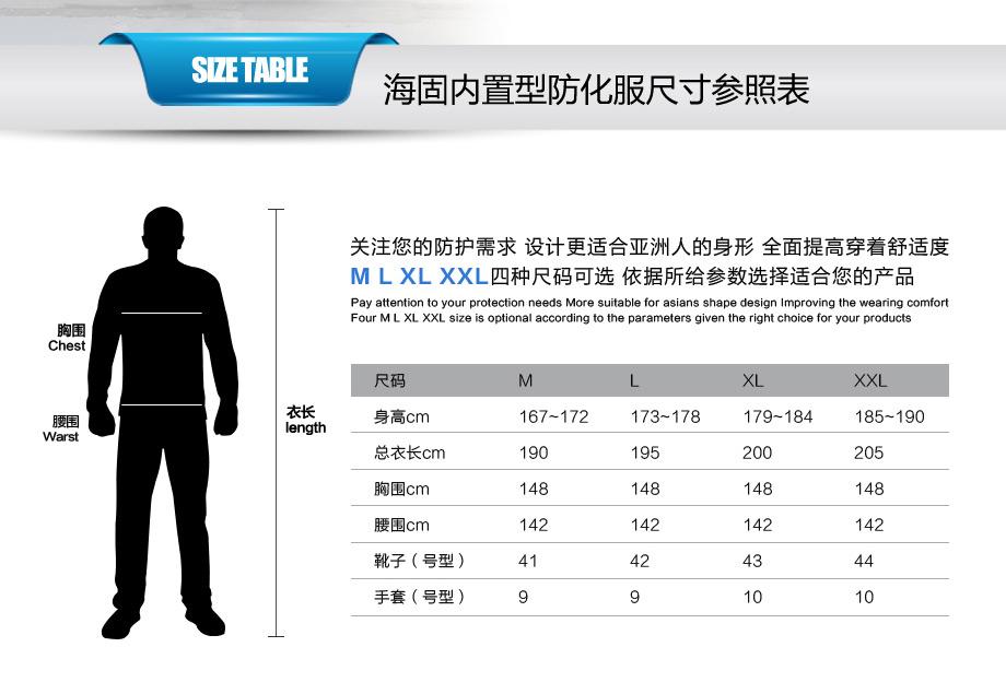海固3np防护服人性化设计