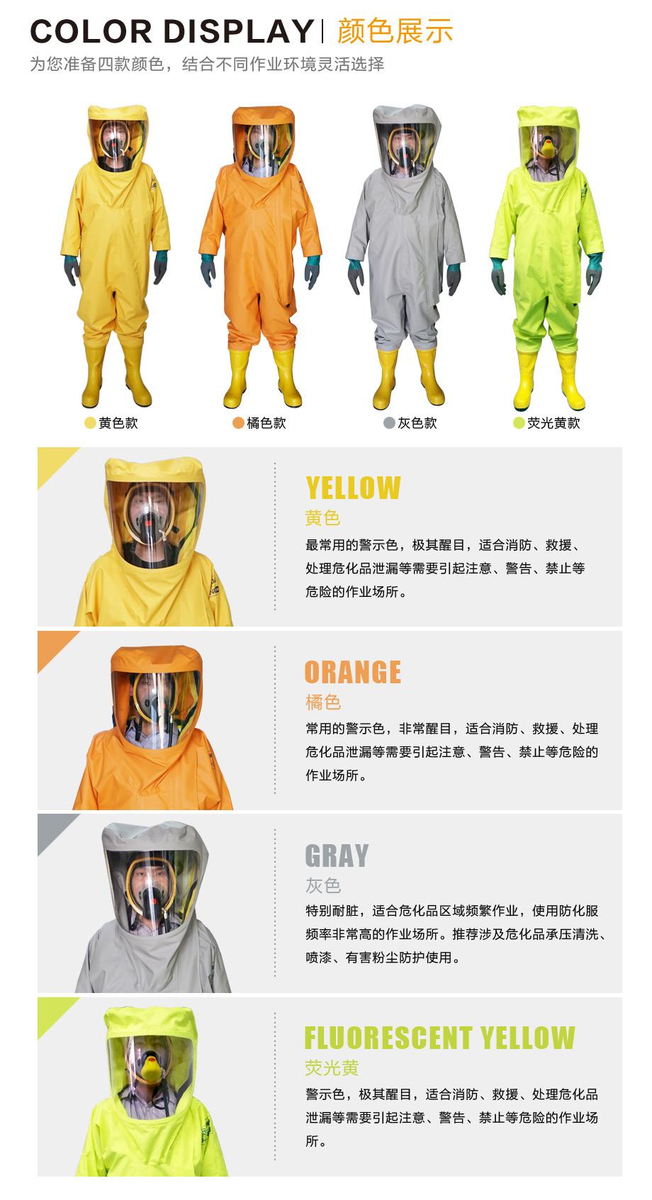 防化服细节