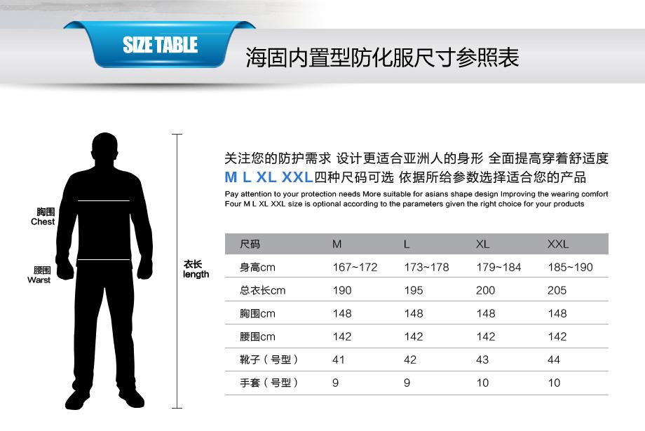 海固3nl重型防化服采用人性化设计,气密型拉链